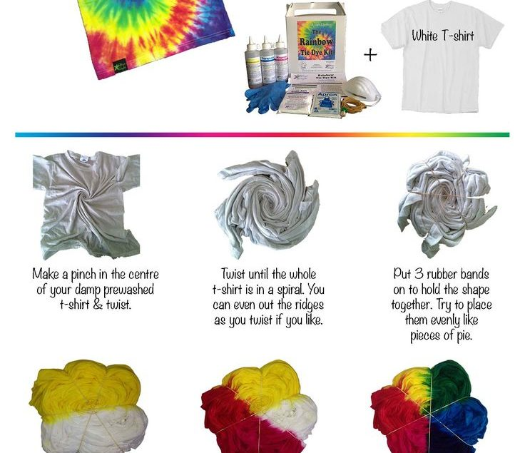 91ccfc73f9d4 Tie dye patterns instructions - woltermanortho.com