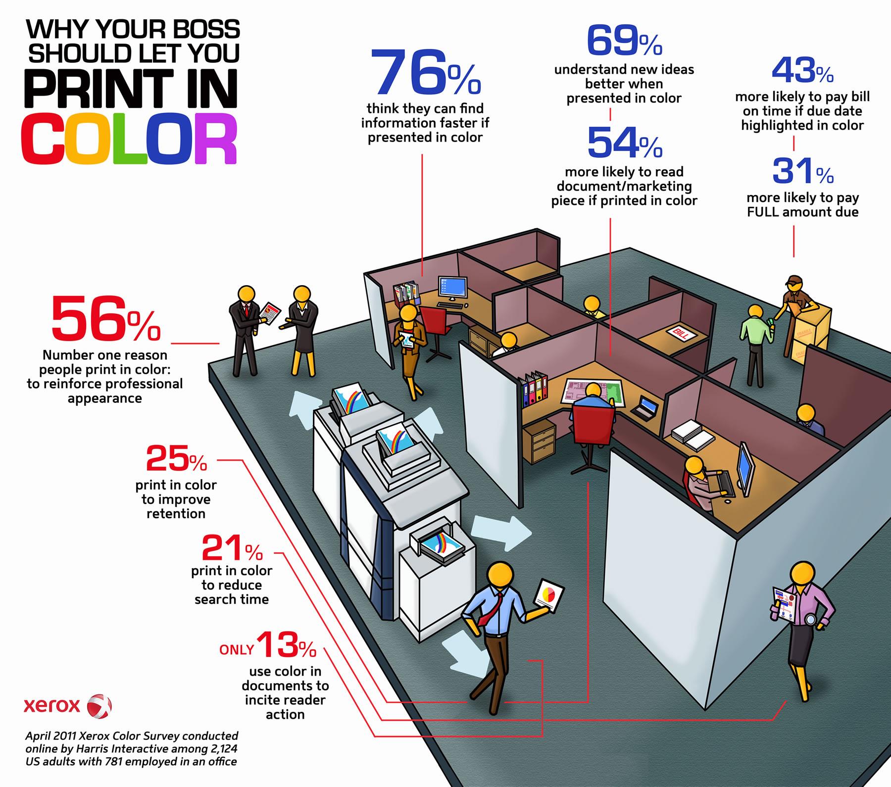 office work t shirt printing photo - 1