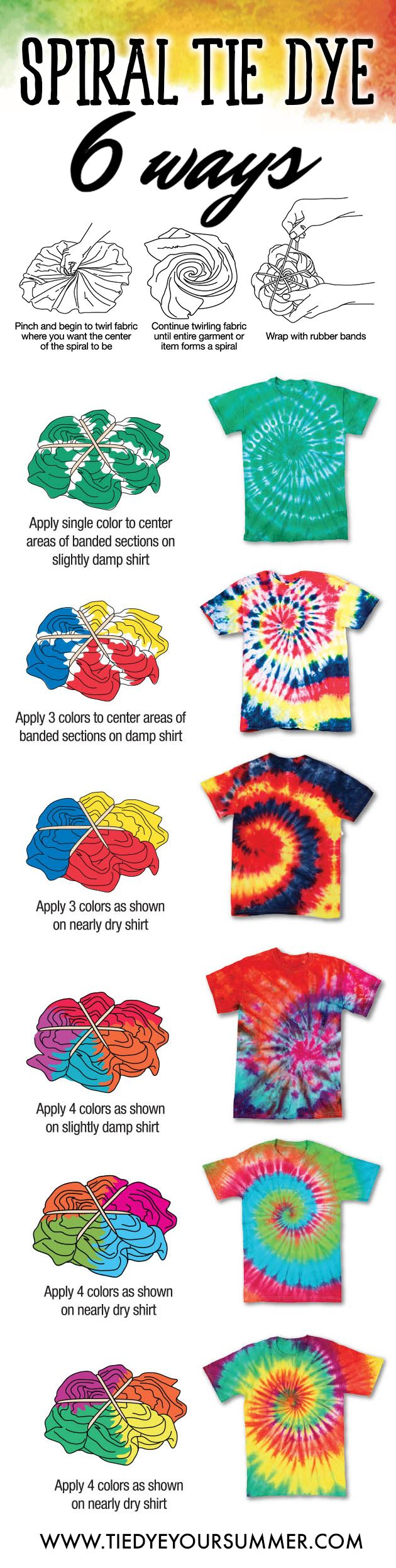 tie dye instructions photo - 1