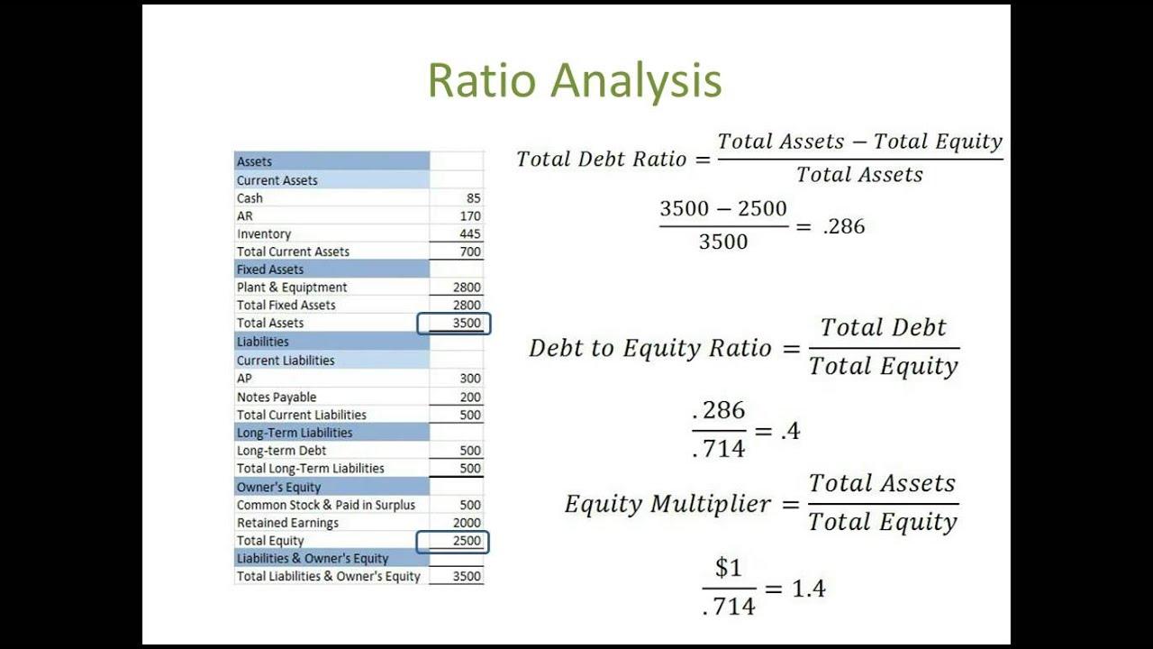 tie ratio formula photo - 1