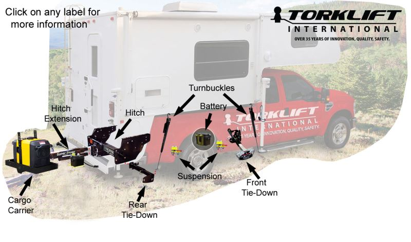 truck bed tie downs photo - 1