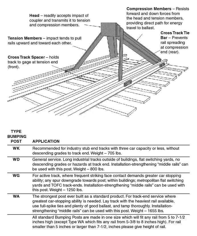 railroad tie dimensions photo - 1