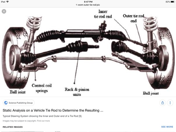 signs of bad tie rods photo - 1